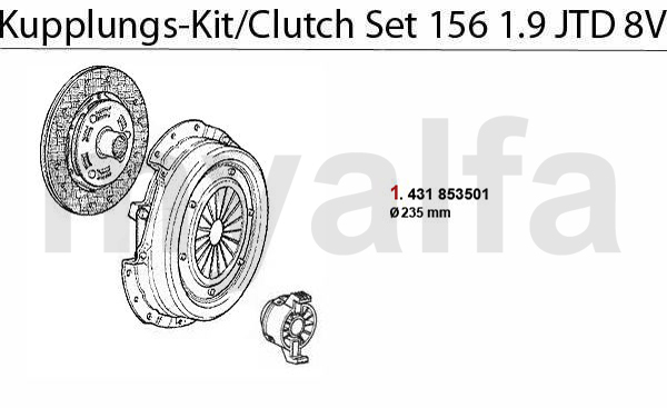 Koppelings-kit 1.9 JTD 8V